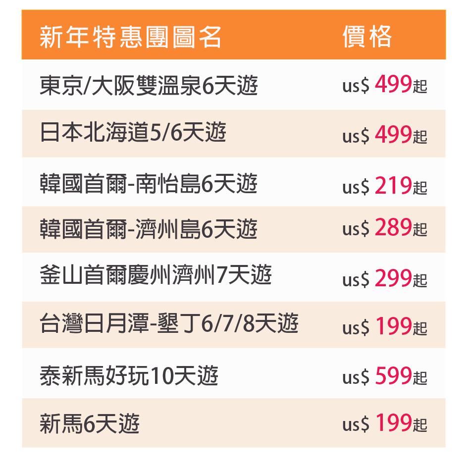 新年特惠-final7-for wechat promotion news-2.jpg