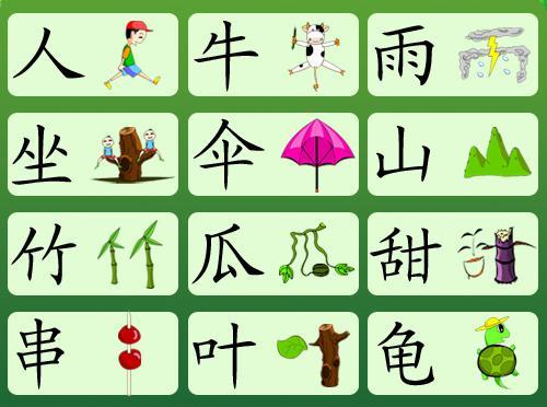缩略图 | 范老师中文学校开始招生:欣赏汉字象形之美,学习传统历史文化