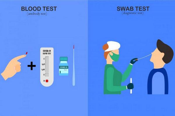 缩略图 | 实施凭核酸检测及血清抗体检测双阴性证明登机的常见问题解答